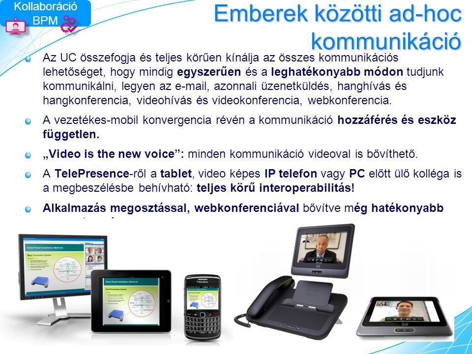 Emberek közötti ad-hoc kommunikáció