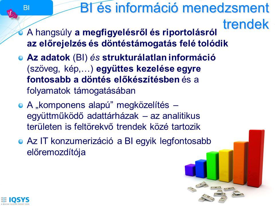 BI és információ menedzsment trendek
