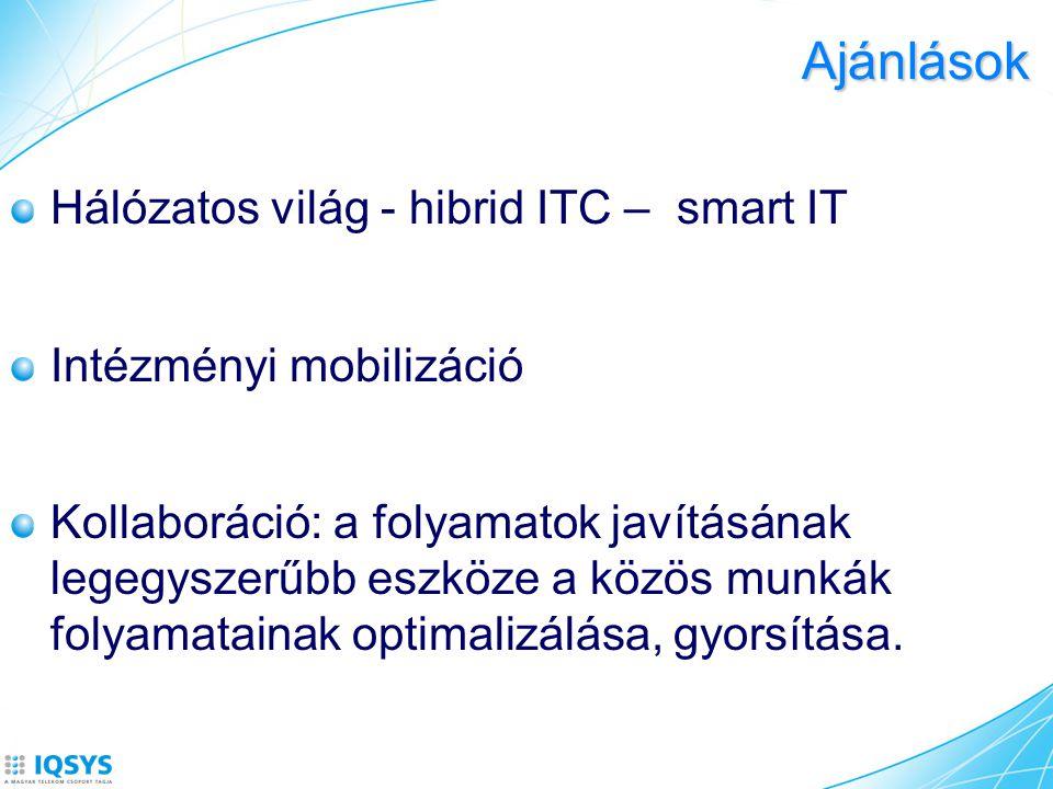 Ajánlások Hálózatos világ - hibrid ITC – smart IT