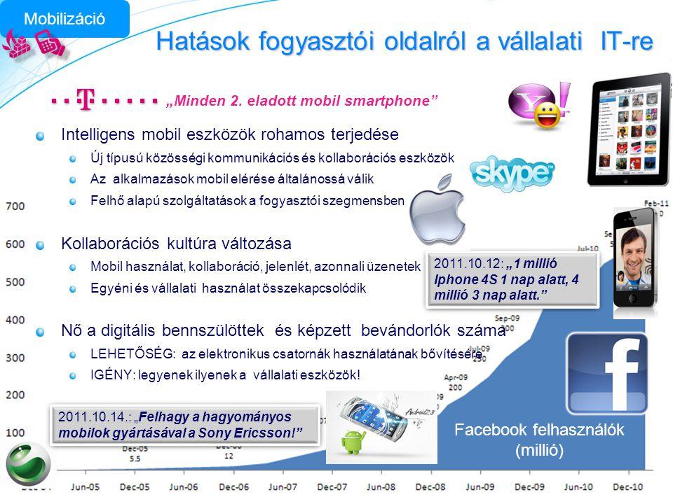 Hatások fogyasztói oldalról a vállalati IT-re