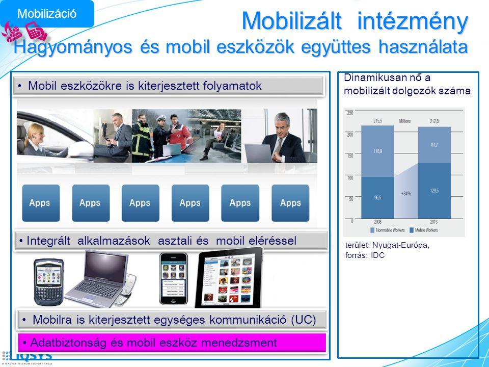 Mobilizált intézmény Hagyományos és mobil eszközök együttes használata