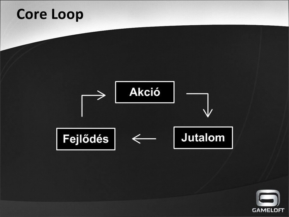 Core Loop