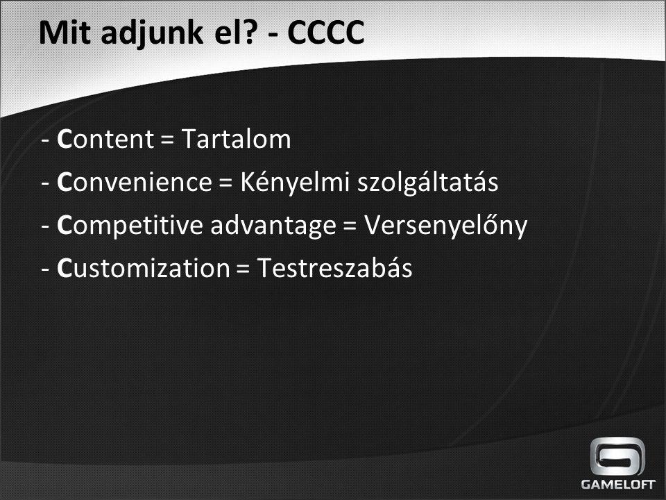Mit adjunk el - CCCC - Content = Tartalom