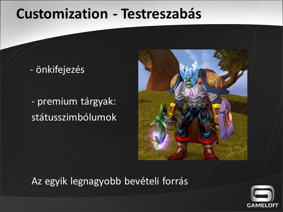 Customization - Testreszabás