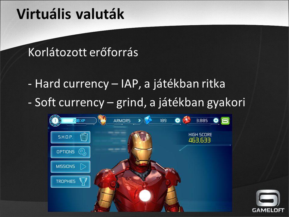 Virtuális valuták Korlátozott erőforrás
