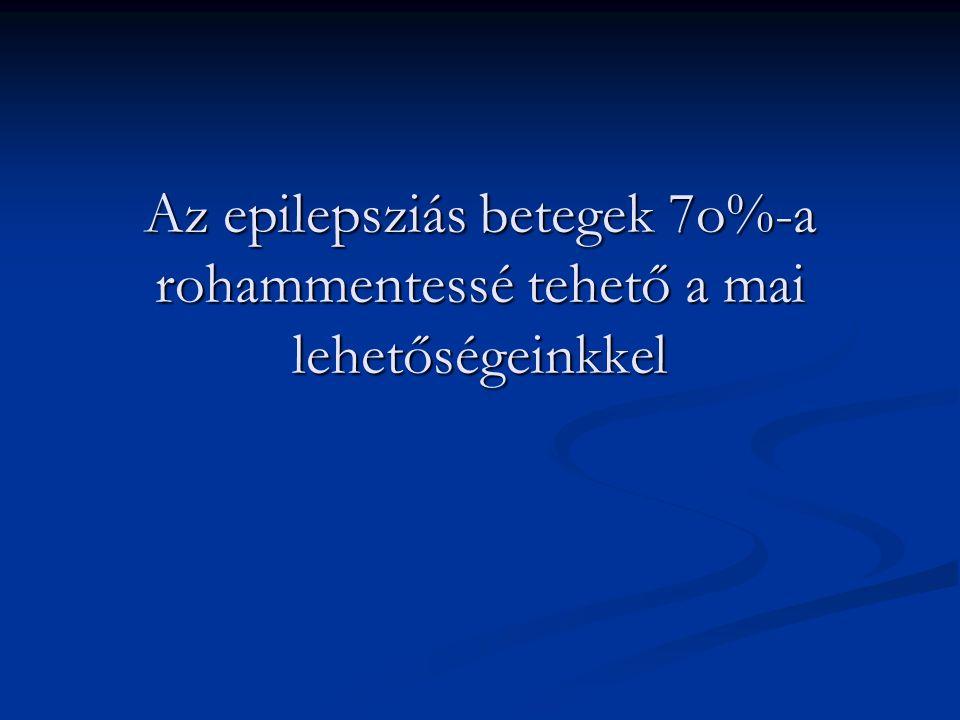 Az epilepsziás betegek 7o%-a rohammentessé tehető a mai lehetőségeinkkel