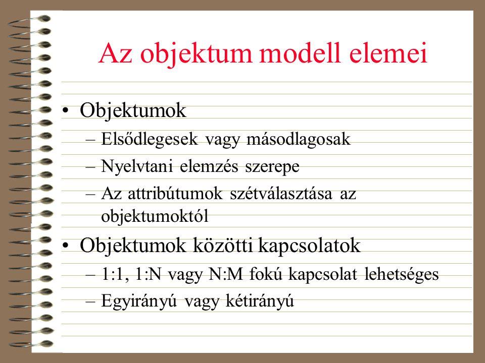 Az objektum modell elemei