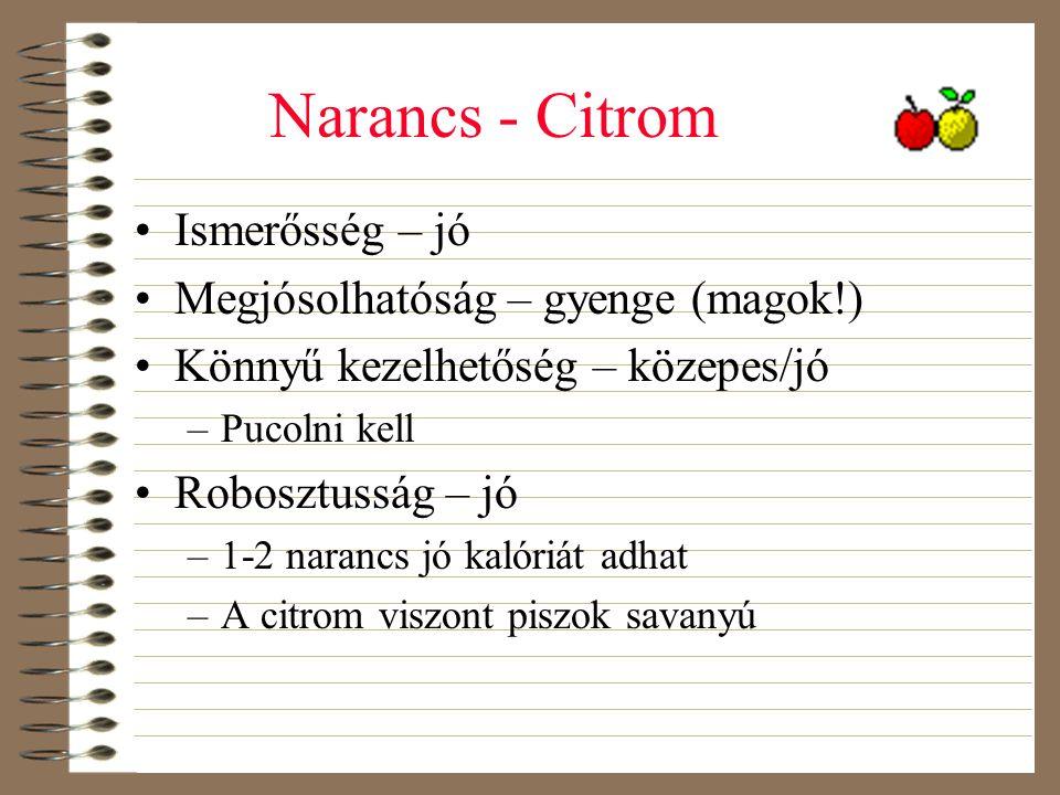Narancs - Citrom Ismerősség – jó Megjósolhatóság – gyenge (magok!)