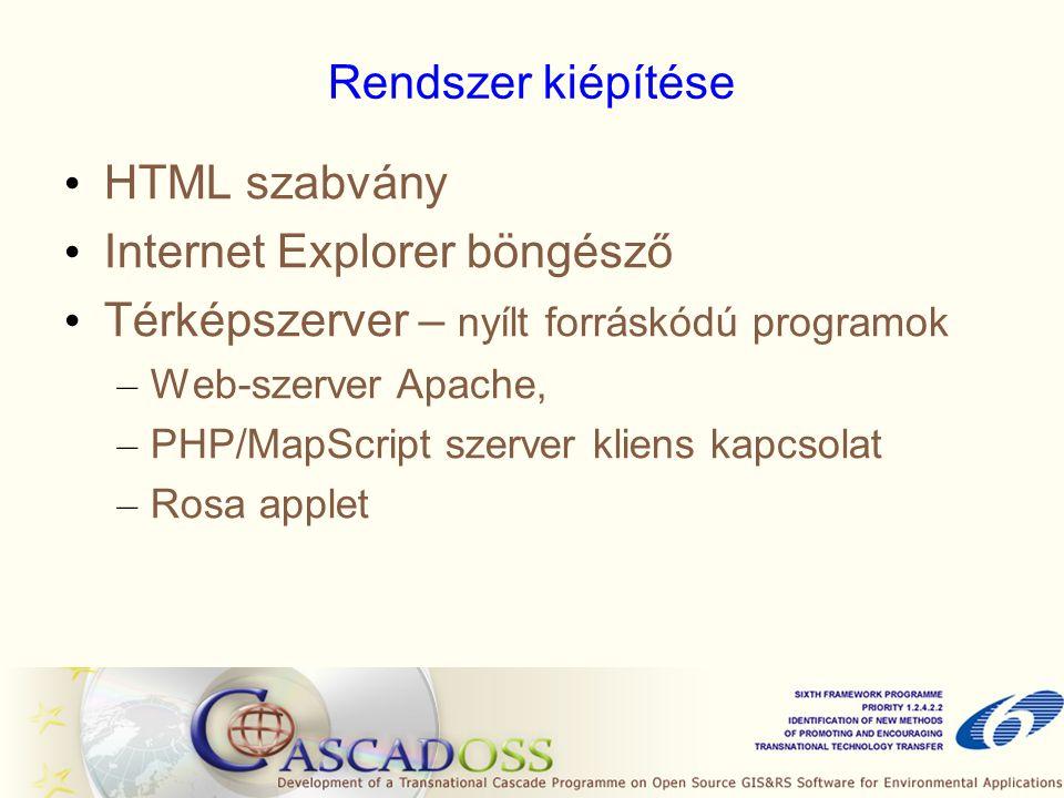 Internet Explorer böngésző Térképszerver – nyílt forráskódú programok