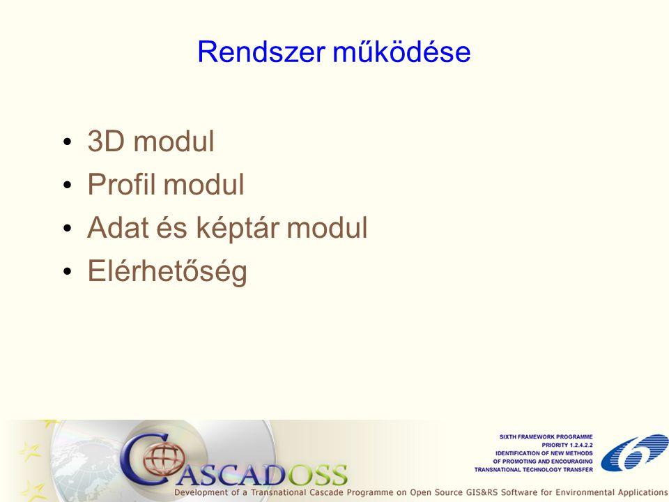 Rendszer működése 3D modul Profil modul Adat és képtár modul Elérhetőség
