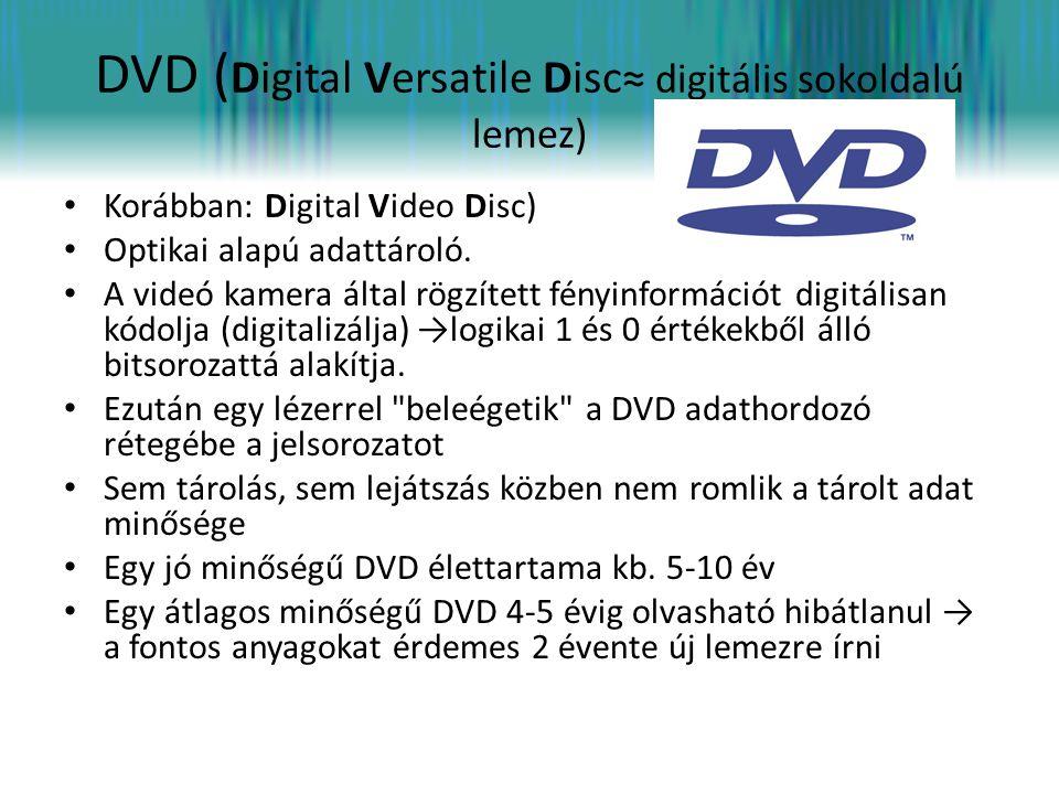 DVD (Digital Versatile Disc≈ digitális sokoldalú lemez)