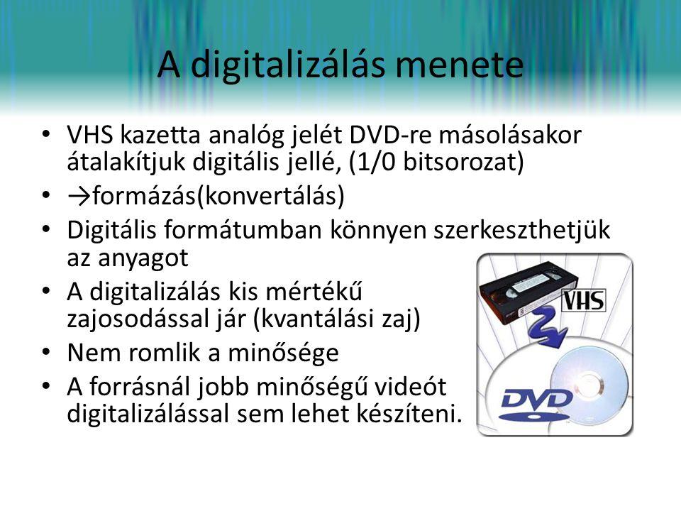 A digitalizálás menete