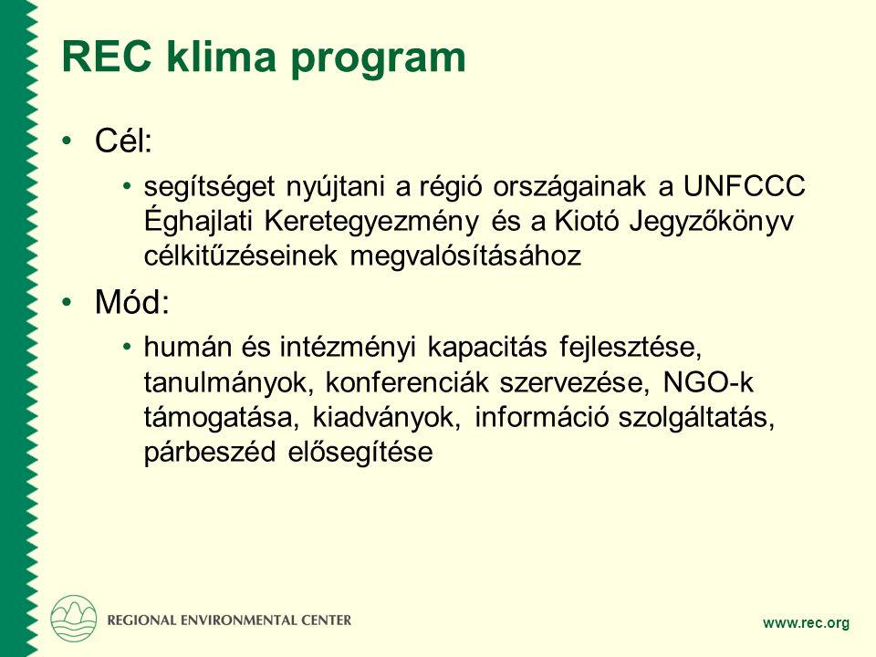 REC klima program Cél: Mód: