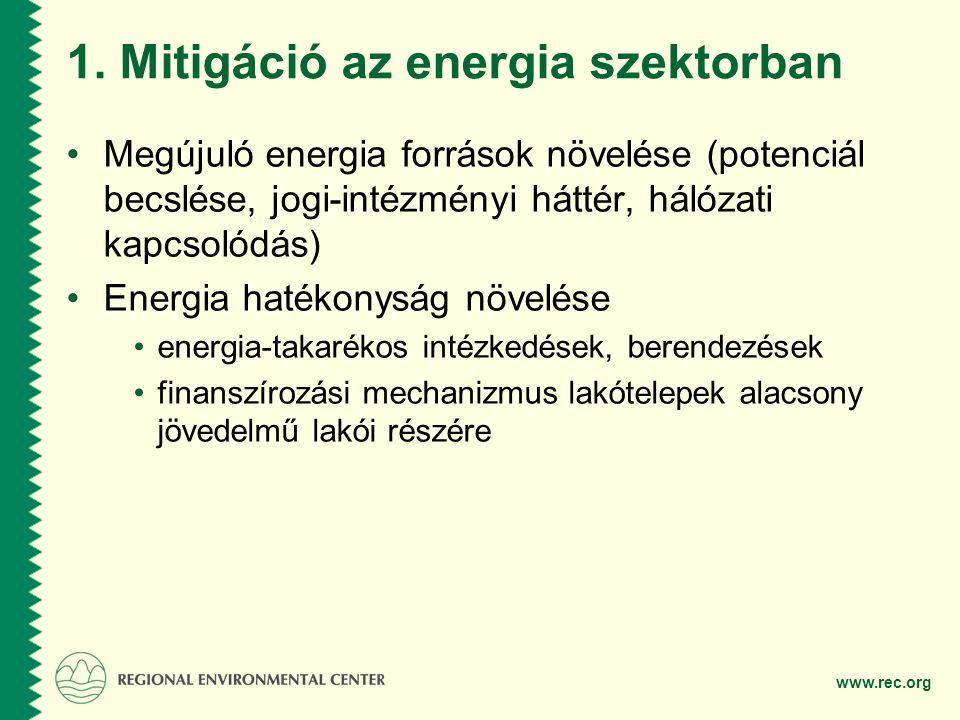 1. Mitigáció az energia szektorban