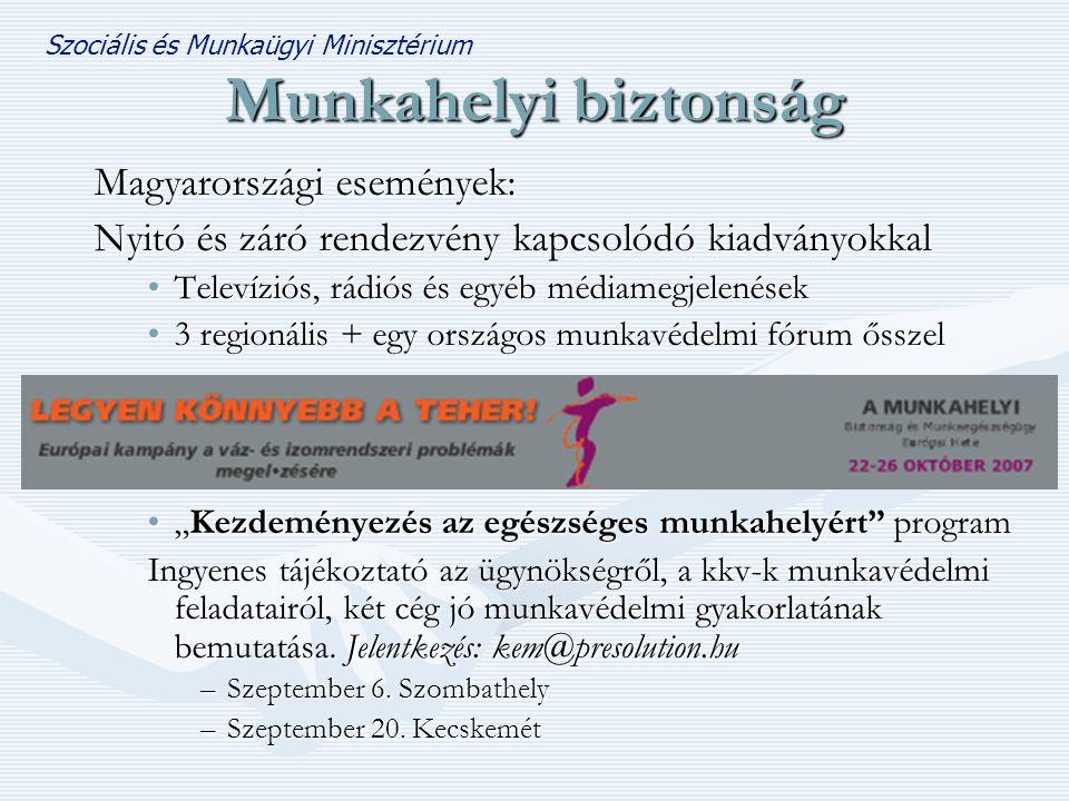 Munkahelyi biztonság Magyarországi események: