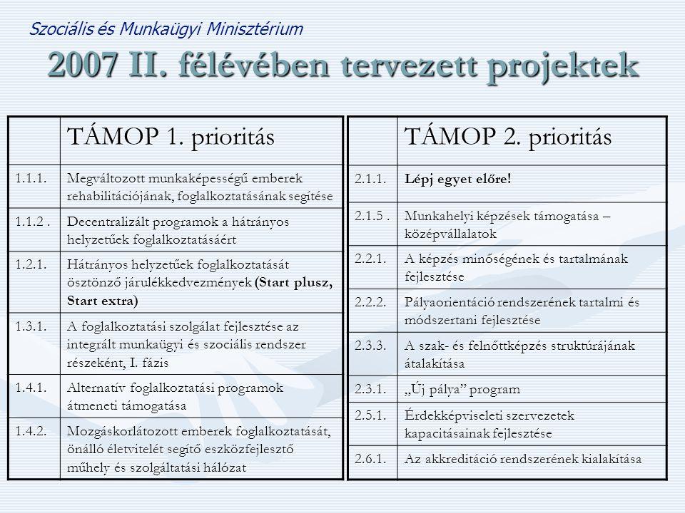 2007 II. félévében tervezett projektek