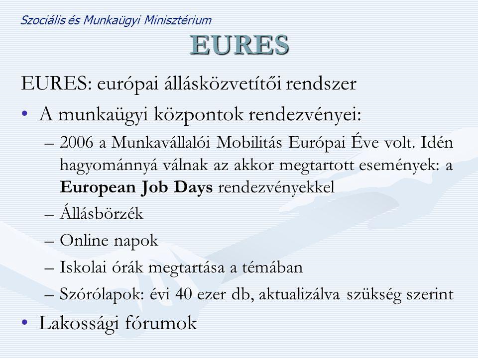 EURES EURES: európai állásközvetítői rendszer