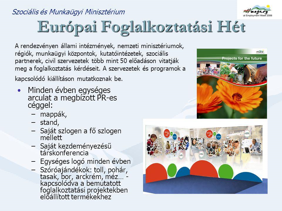 Európai Foglalkoztatási Hét
