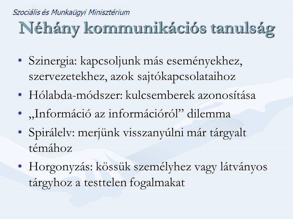 Néhány kommunikációs tanulság