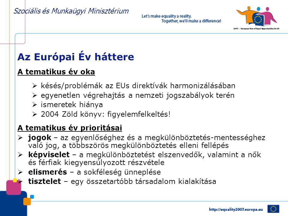 Az Európai Év háttere A tematikus év oka