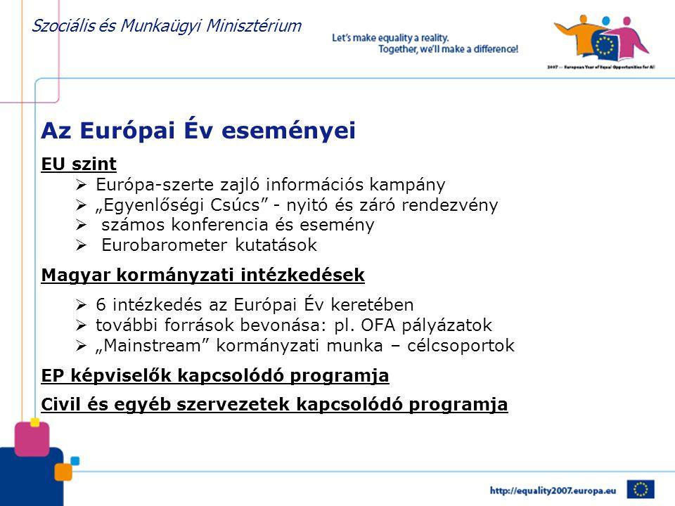 Az Európai Év eseményei