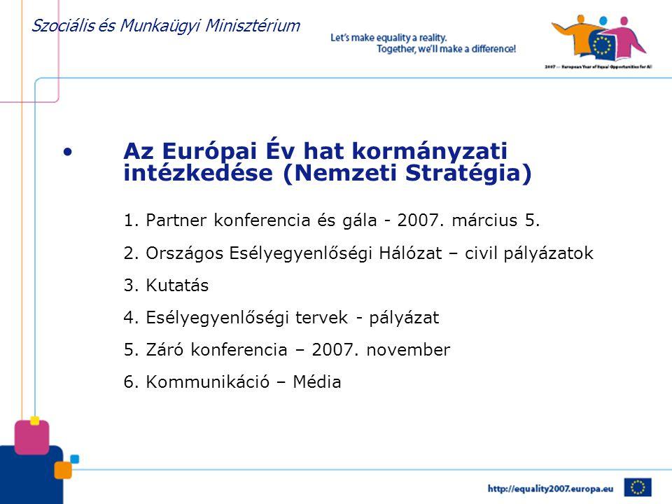 Az Európai Év hat kormányzati intézkedése (Nemzeti Stratégia) 1
