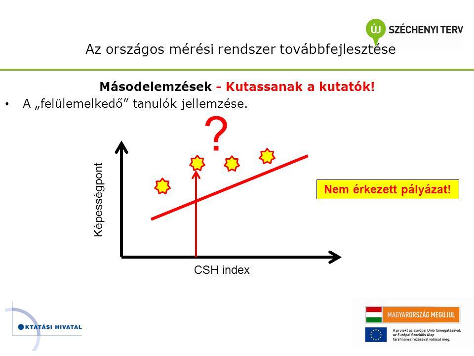 Az országos mérési rendszer továbbfejlesztése