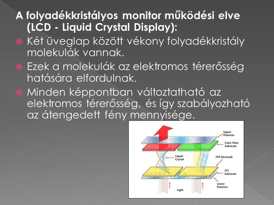 A folyadékkristályos monitor működési elve (LCD - Liquid Crystal Display):