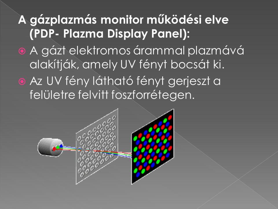A gázplazmás monitor működési elve (PDP- Plazma Display Panel):