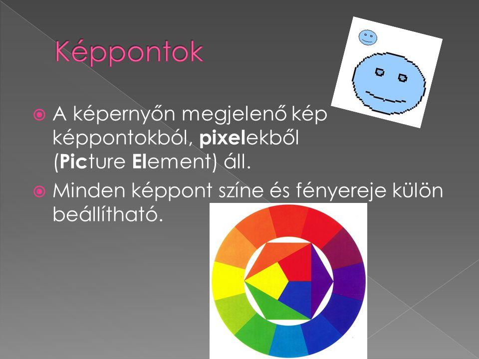 Képpontok A képernyőn megjelenő kép képpontokból, pixelekből (Picture Element) áll. Minden képpont színe és fényereje külön beállítható.