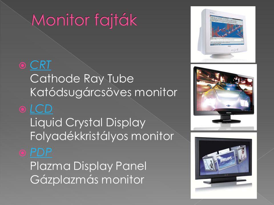 Monitor fajták CRT Cathode Ray Tube Katódsugárcsöves monitor