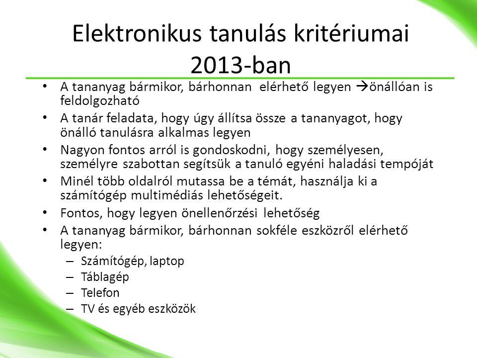 Elektronikus tanulás kritériumai 2013-ban