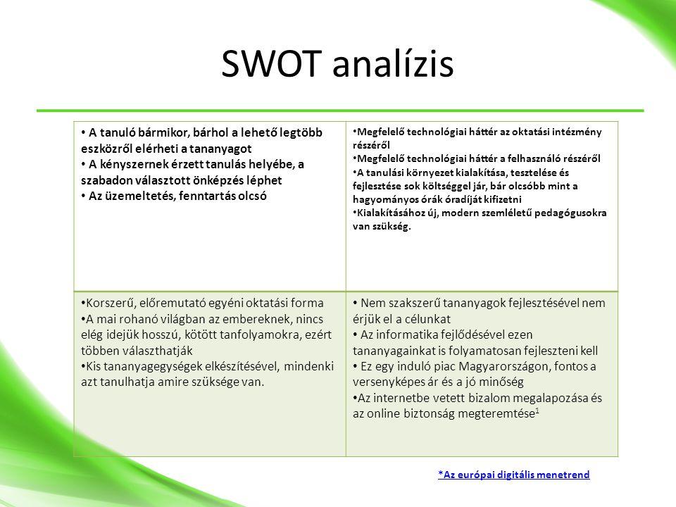 SWOT analízis *Az európai digitális menetrend