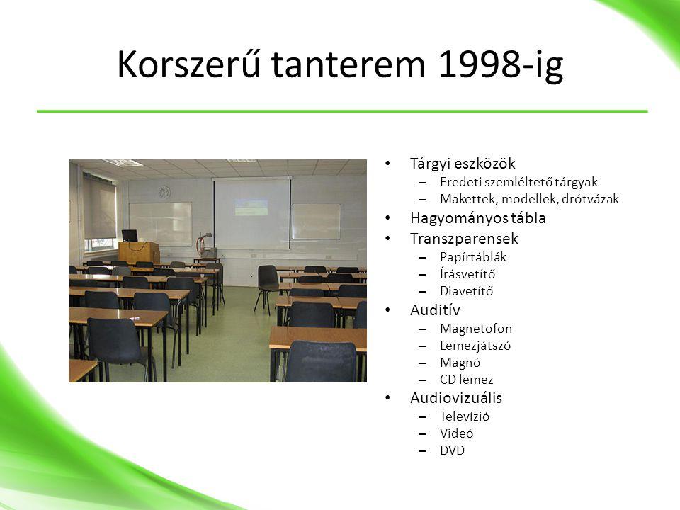 Korszerű tanterem 1998-ig Tárgyi eszközök Hagyományos tábla