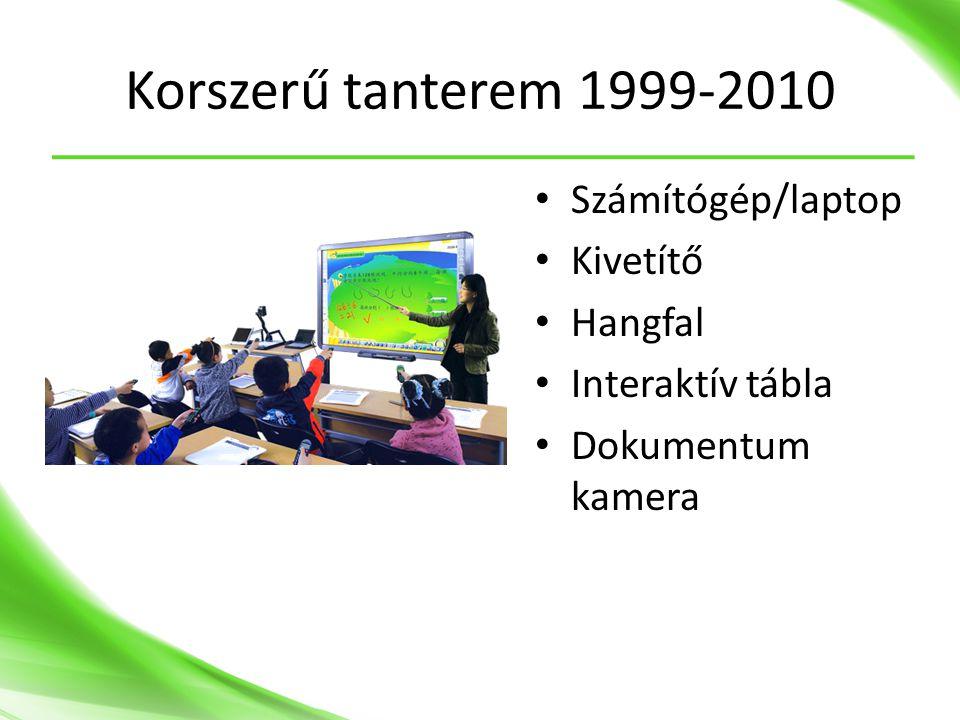Korszerű tanterem 1999-2010 Számítógép/laptop Kivetítő Hangfal