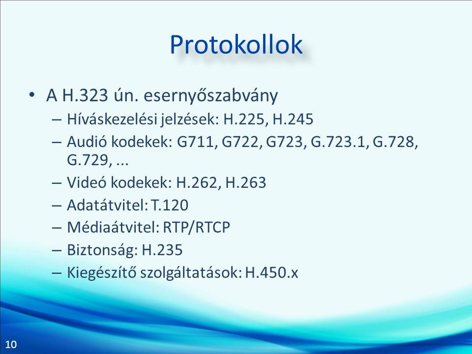 Protokollok A H.323 ún. esernyőszabvány