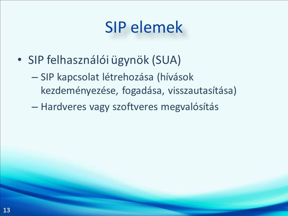 SIP elemek SIP felhasználói ügynök (SUA)