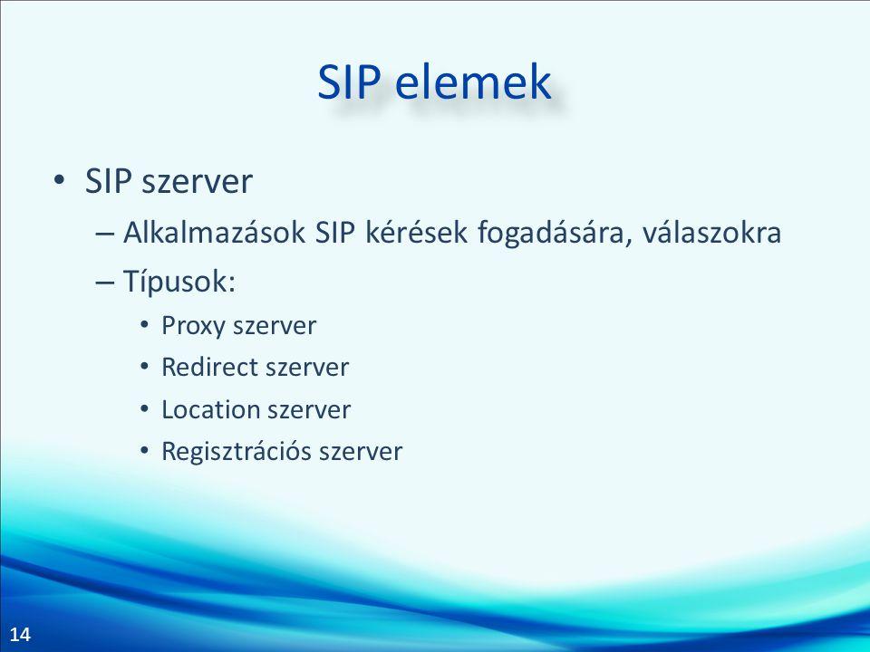SIP elemek SIP szerver Alkalmazások SIP kérések fogadására, válaszokra
