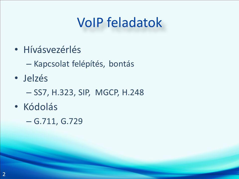 VoIP feladatok Hívásvezérlés Jelzés Kódolás