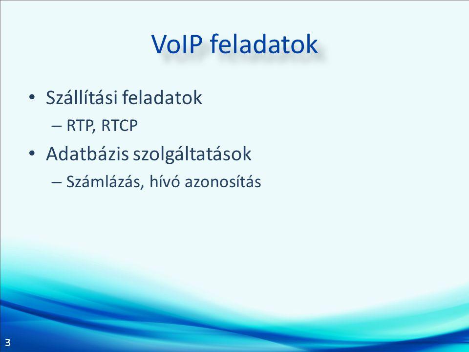 VoIP feladatok Szállítási feladatok Adatbázis szolgáltatások RTP, RTCP