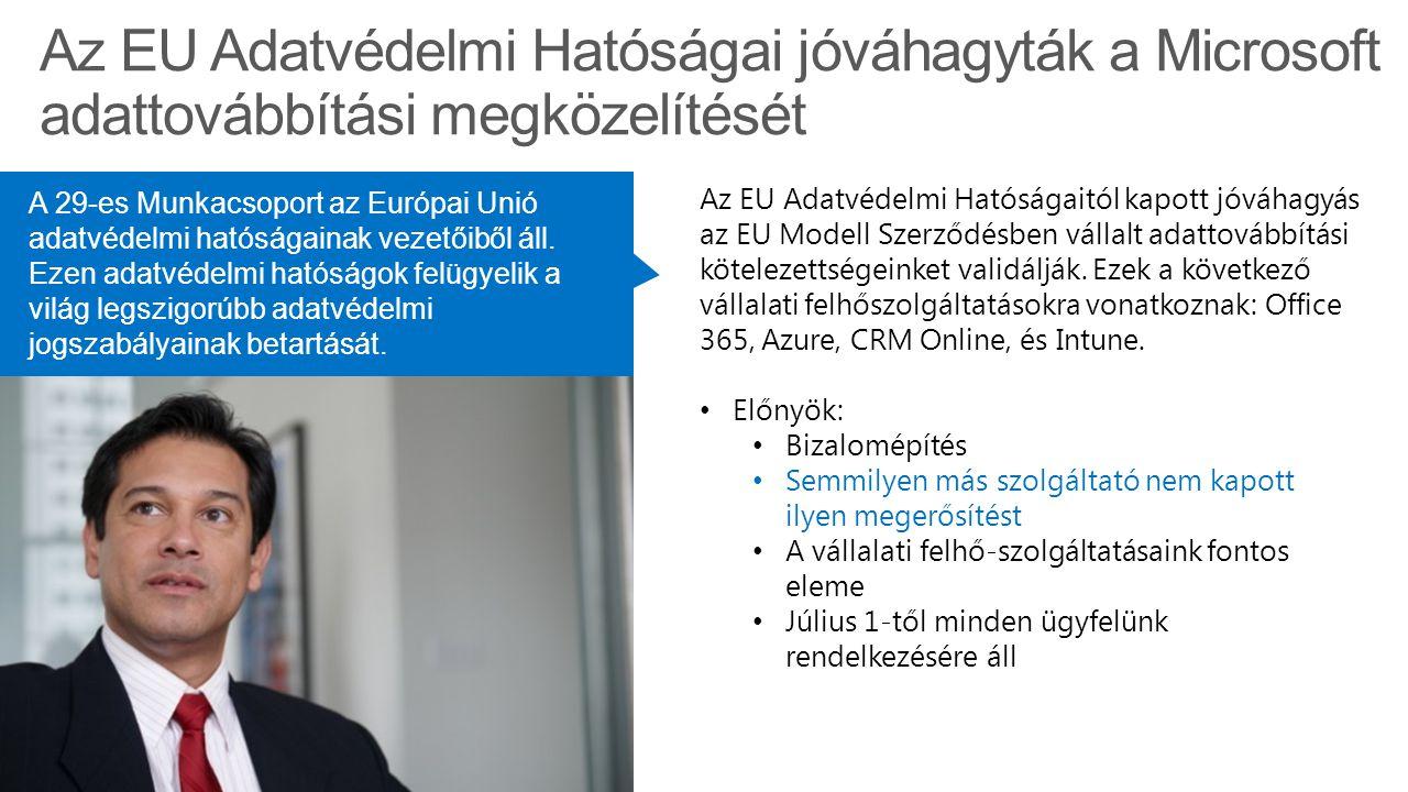 Az EU Adatvédelmi Hatóságai jóváhagyták a Microsoft