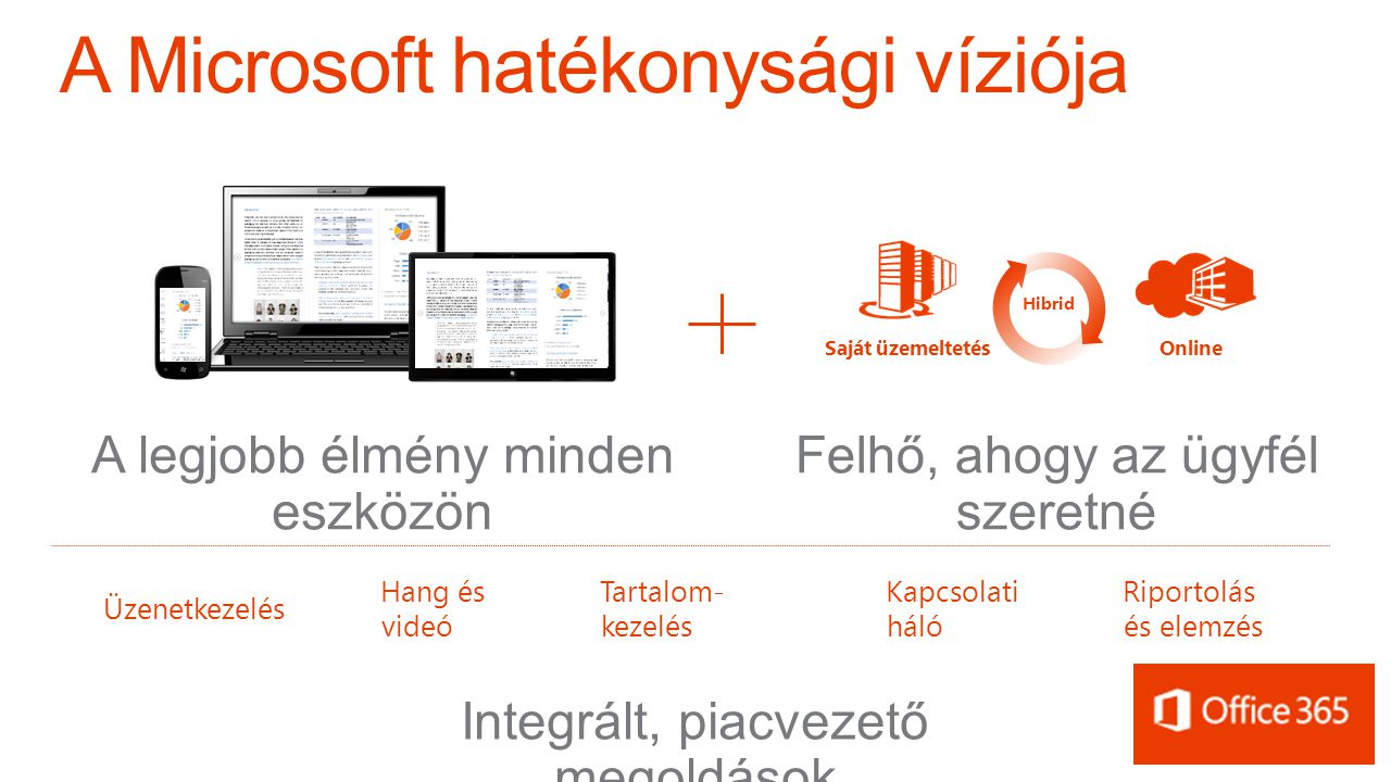 A Microsoft hatékonysági víziója