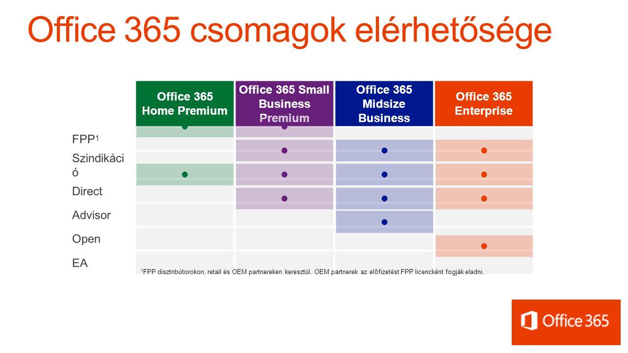 Office 365 csomagok elérhetősége