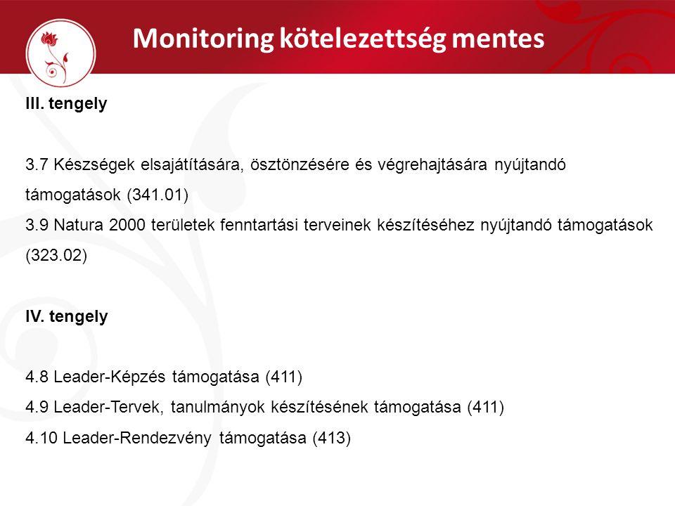 Monitoring kötelezettség mentes