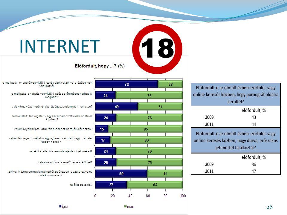 INTERNET 18