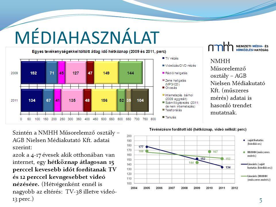 MÉDIAHASZNÁLAT NMHH Műsorelemző osztály – AGB Nielsen Médiakutató Kft. (műszeres mérés) adatai is hasonló trendet mutatnak.