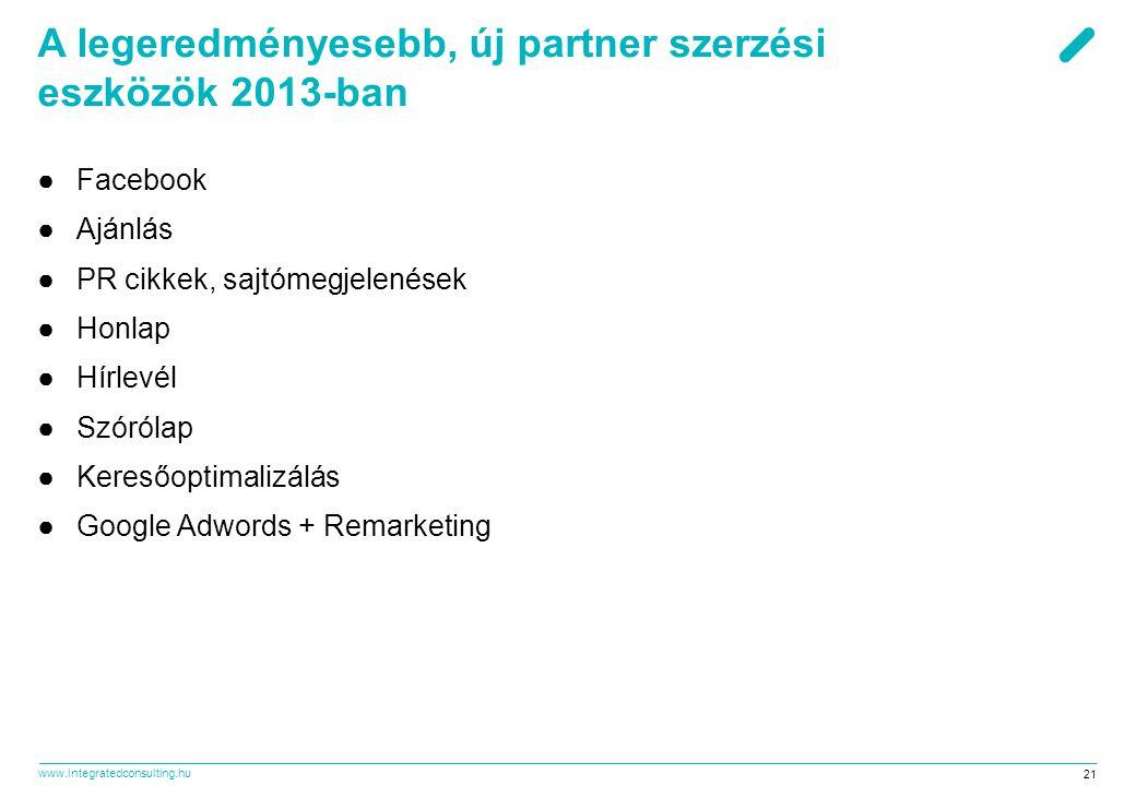 A legeredményesebb, új partner szerzési eszközök 2013-ban