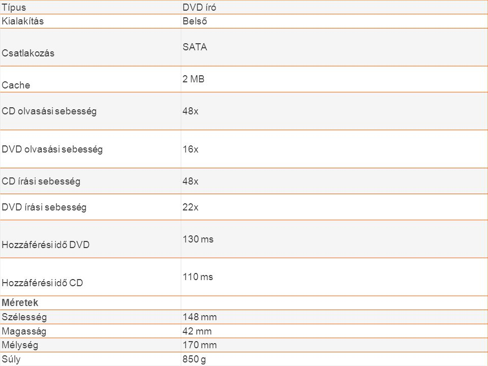 Típus DVD író. Kialakítás. Belső. Csatlakozás. SATA. Cache. 2 MB. CD olvasási sebesség. 48x.