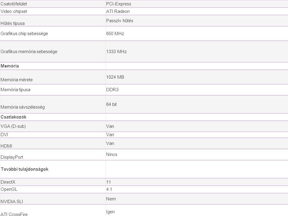 Csatolófelület PCI-Express. Video chipset. ATI Radeon. Hűtés típusa. Passzív hűtés. Grafikus chip sebessége.