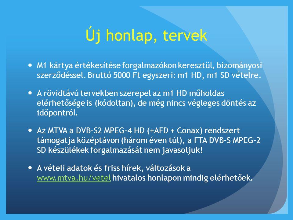 Új honlap, tervek M1 kártya értékesítése forgalmazókon keresztül, bizományosi szerződéssel. Bruttó 5000 Ft egyszeri: m1 HD, m1 SD vételre.
